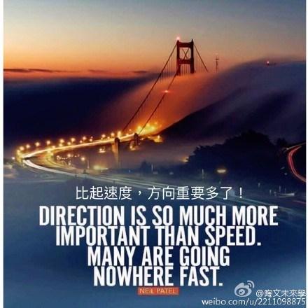 速度和方向
