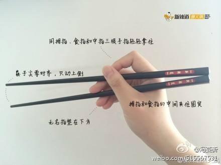 筷子的易經思維