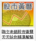 《陶文看台股》:周一(1/18)【易卦、天象】趨勢操作策略