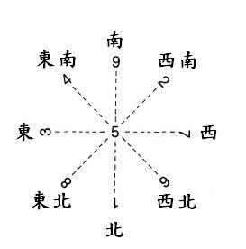 1月31日星期五_ 陶文老師日辰開運小叮嚀